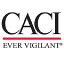 CACI International